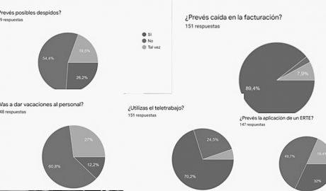 Hasta la mitad de las empresas podrían aplicar un ERTE según una encuesta en la Marina Alta y otras comarcas
